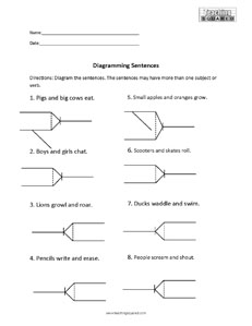 Sentence Diagramming- Compound Subject and Verb