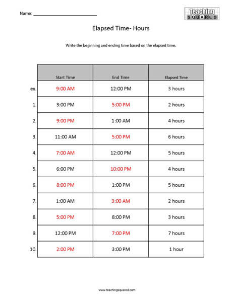 Elapsed Time- Hours B