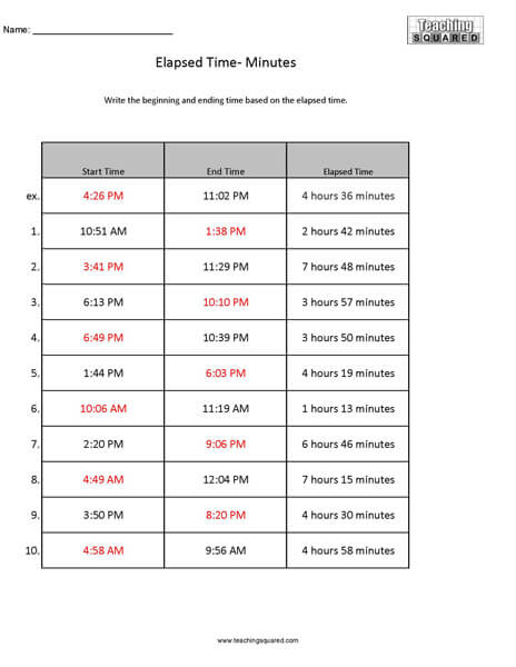 Elapsed Time- Minutes B