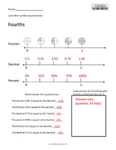 Fraction Equivalents Math Worksheets