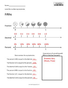 Fraction Equivalents Math Worksheets