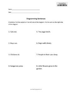 Sentence Diagramming- No Diagram Worksheet