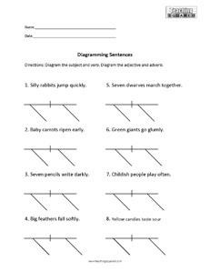 Sentence Diagramming- 2 Modifiers