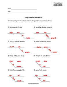 Sentence Diagramming- Subject Verb Worksheets