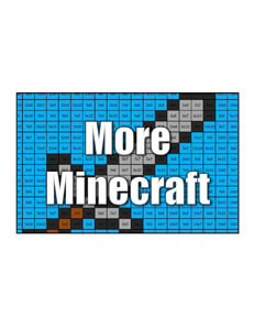 Minecraft top fun activity