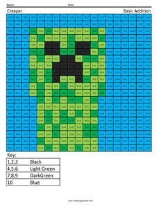 Codebreakers Minecraft Top Fun Activity