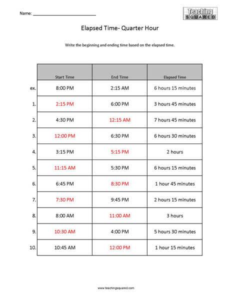 Elapsed Time- Quarter Hour B