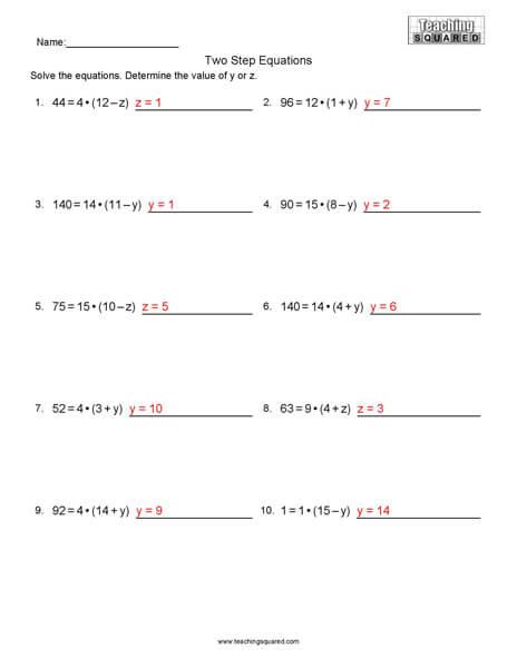 Equations- Parenthesis